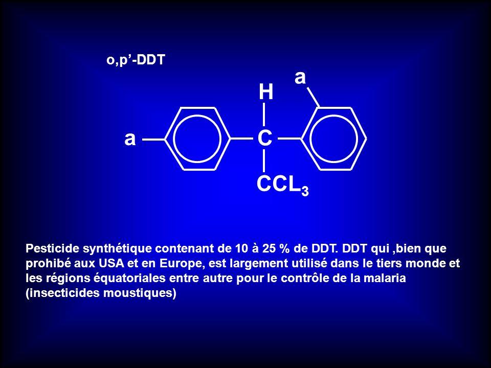 o,p'-DDT a. H. CCL3. C.