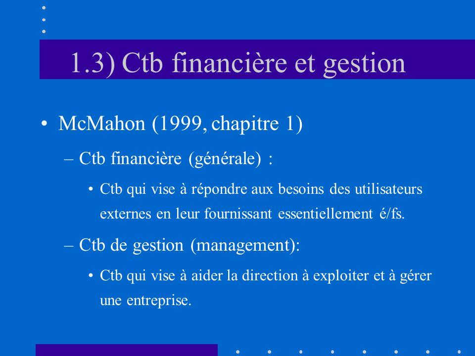 1.3) Ctb financière et gestion