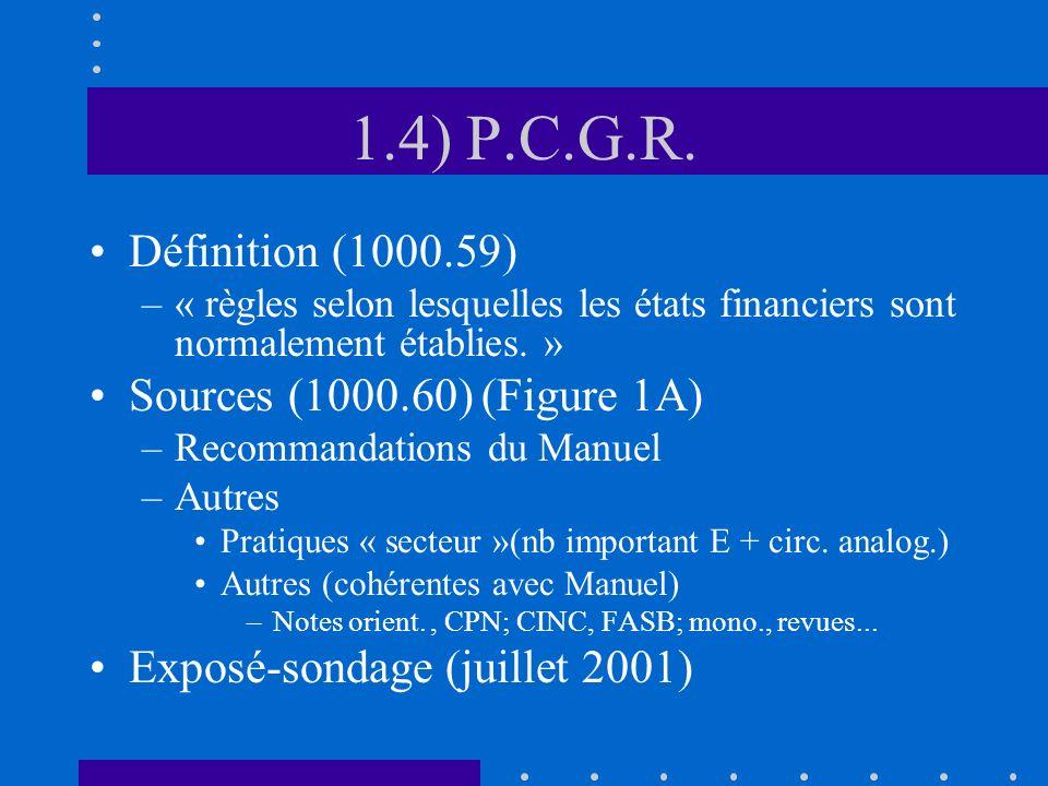 1.4) P.C.G.R. Définition (1000.59) Sources (1000.60) (Figure 1A)