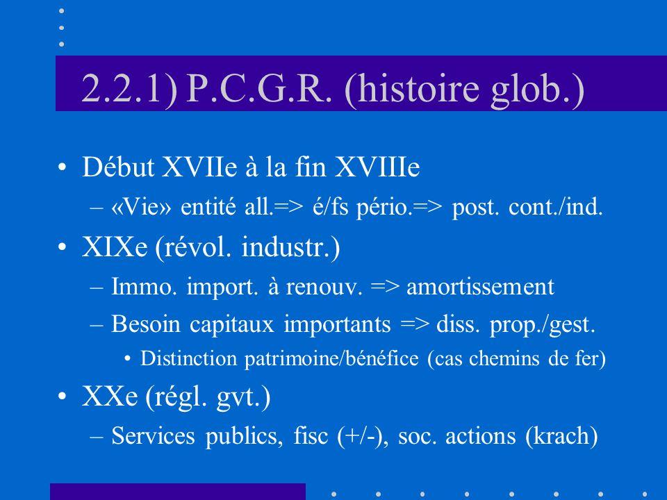2.2.1) P.C.G.R. (histoire glob.) Début XVIIe à la fin XVIIIe