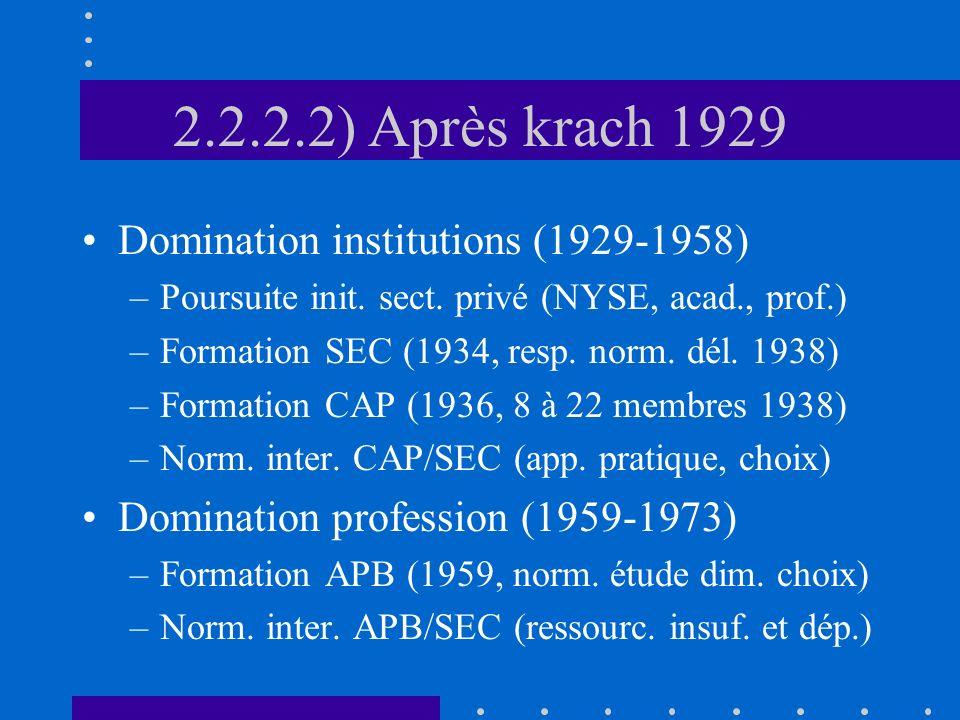 2.2.2.2) Après krach 1929 Domination institutions (1929-1958)