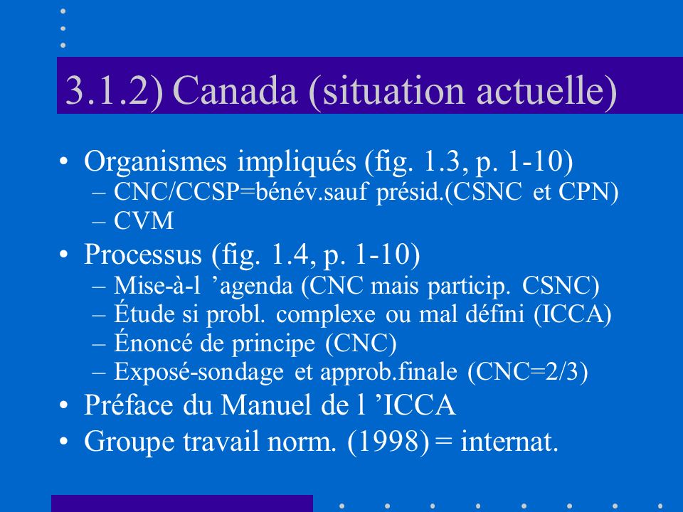 3.1.2) Canada (situation actuelle)