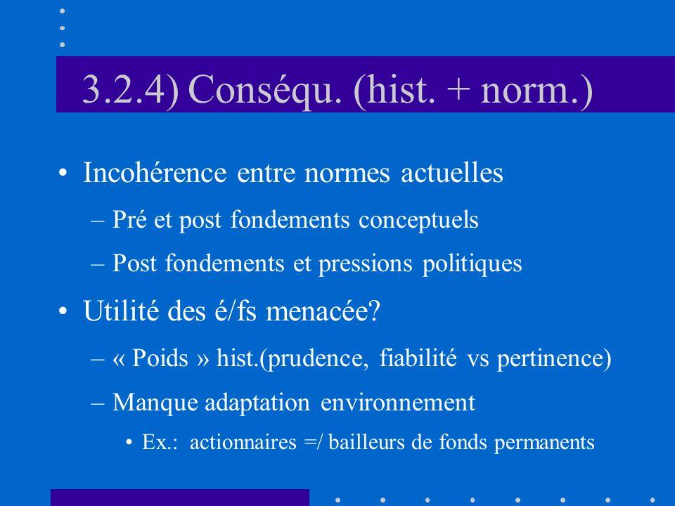 3.2.4) Conséqu. (hist. + norm.) Incohérence entre normes actuelles