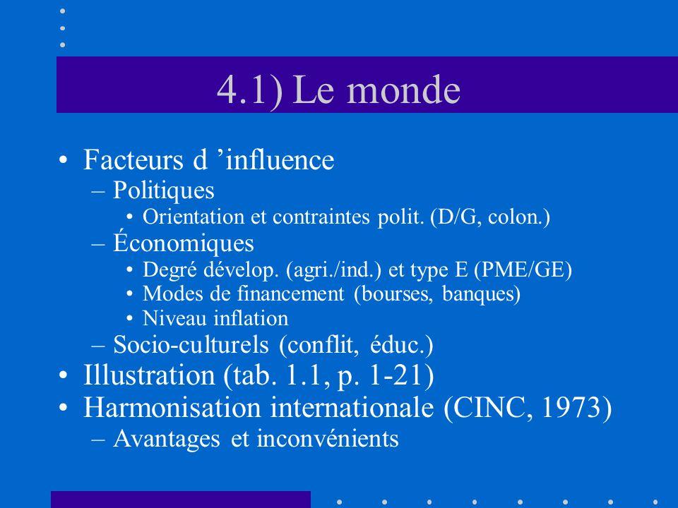 4.1) Le monde Facteurs d 'influence Illustration (tab. 1.1, p. 1-21)