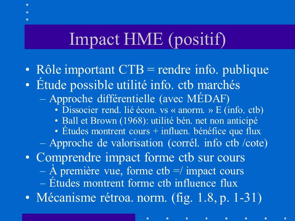 Impact HME (positif) Rôle important CTB = rendre info. publique