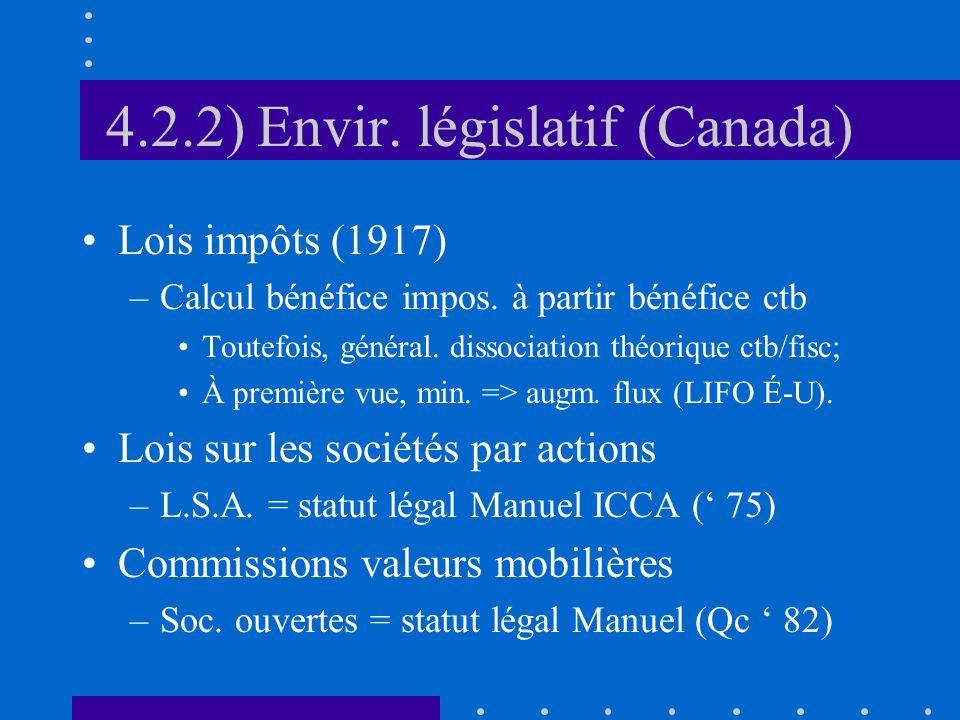 4.2.2) Envir. législatif (Canada)