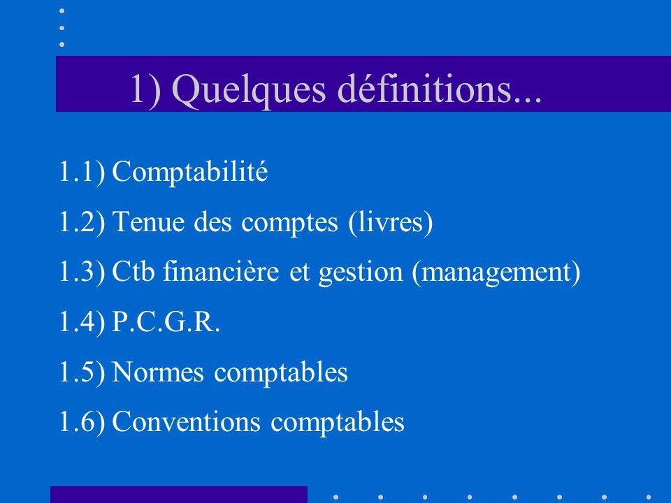 1) Quelques définitions...