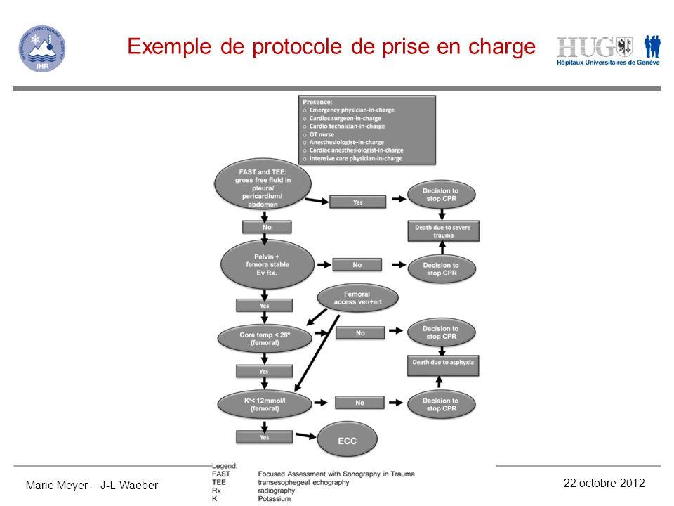 Exemple de protocole de prise en charge