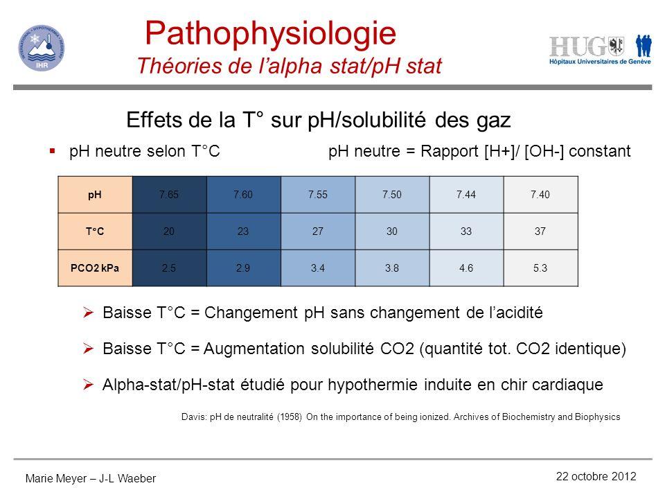 Effets de la T° sur pH/solubilité des gaz