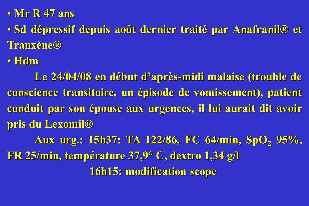 Sd dépressif depuis août dernier traité par Anafranil® et Tranxène®
