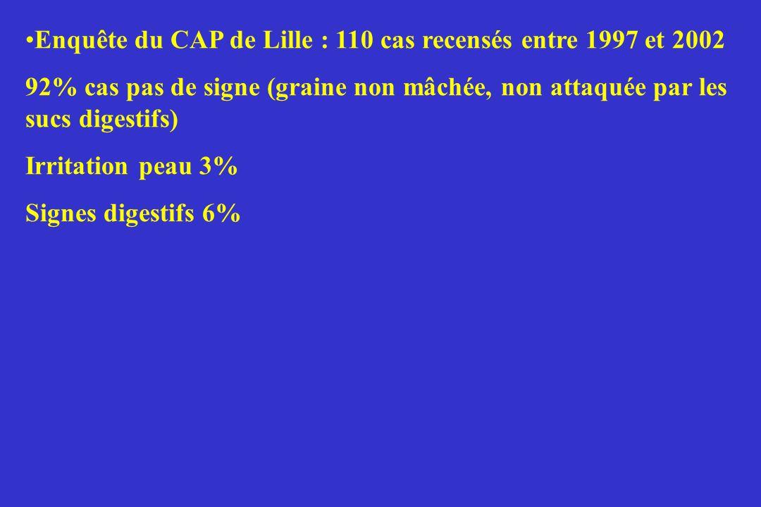 Enquête du CAP de Lille : 110 cas recensés entre 1997 et 2002