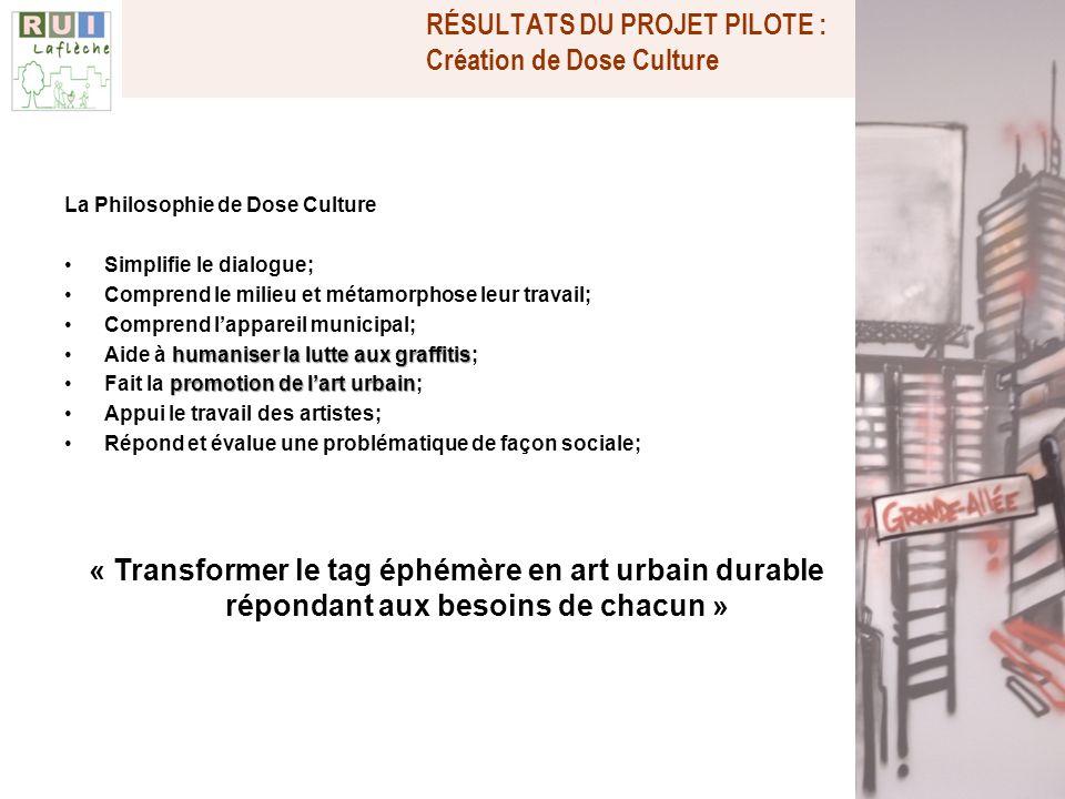 RÉSULTATS DU PROJET PILOTE : Création de Dose Culture