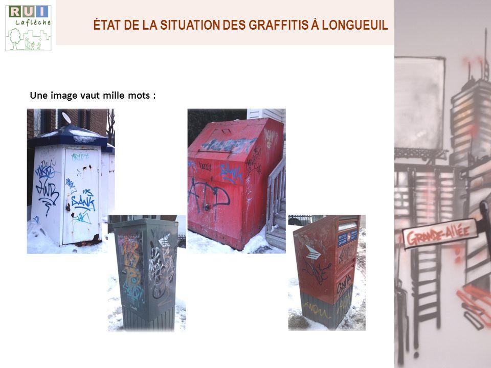 ÉTAT DE LA SITUATION DES GRAFFITIS À LONGUEUIL