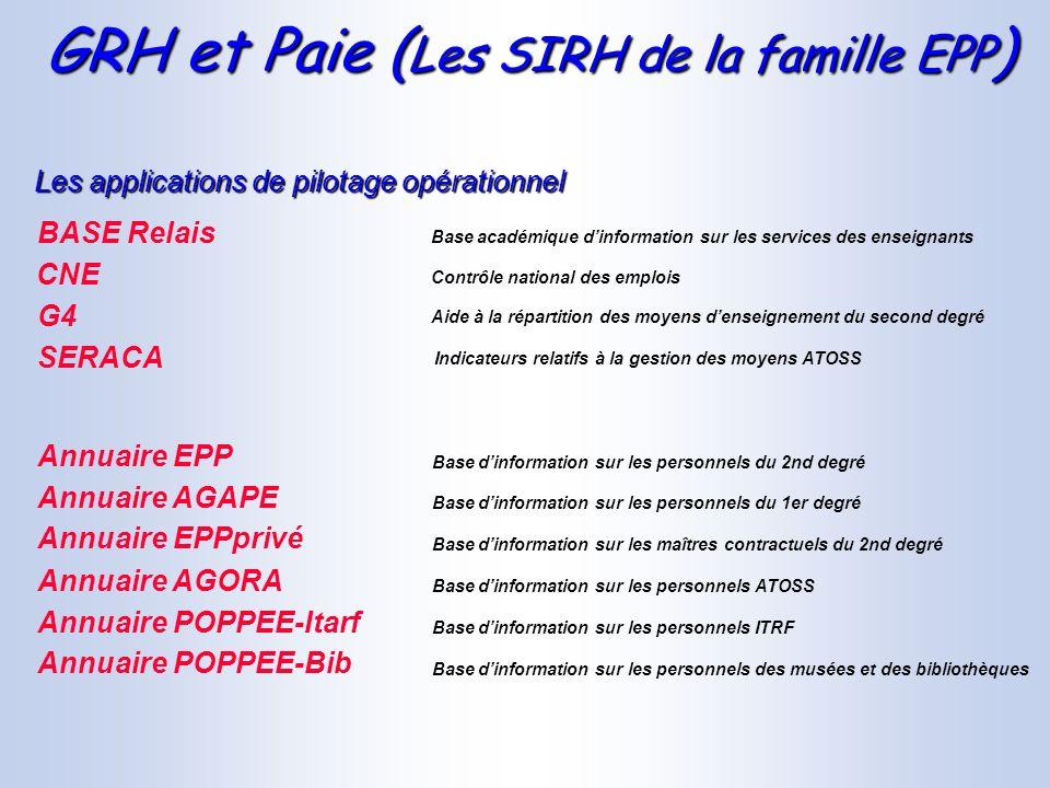 GRH et Paie (Les SIRH de la famille EPP)