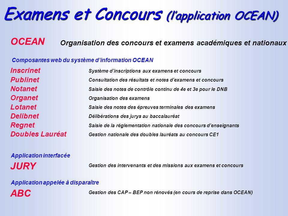Examens et Concours (l'application OCEAN)