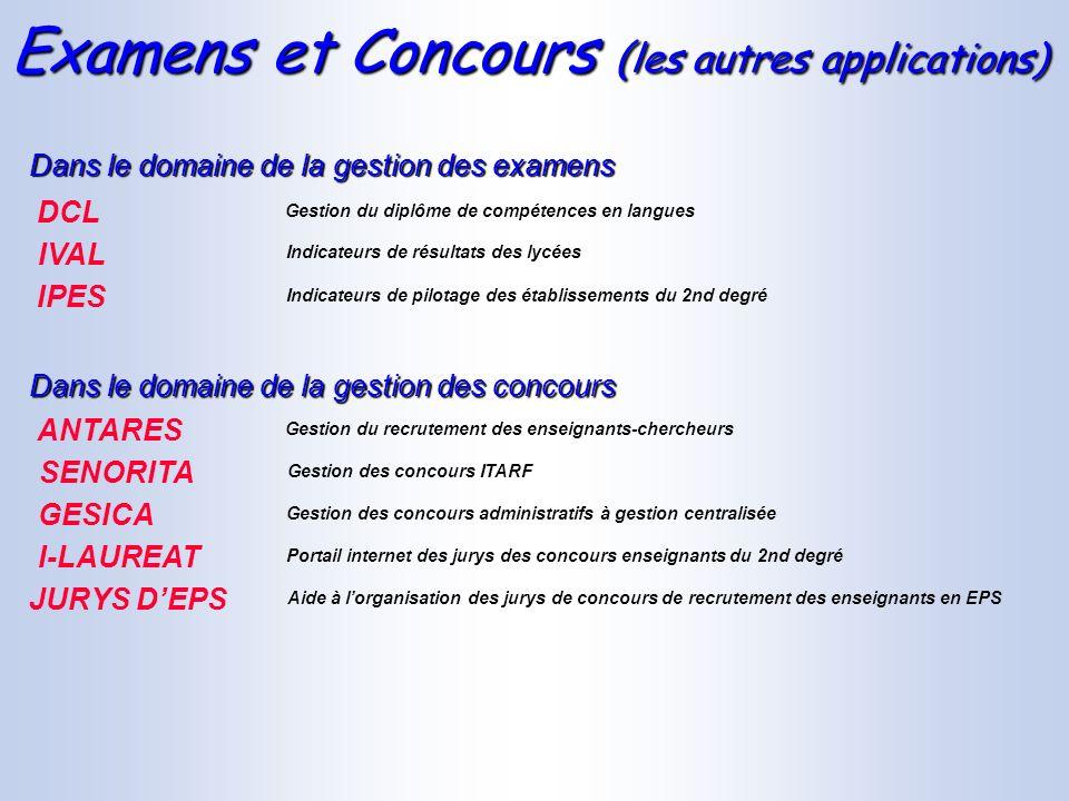 Examens et Concours (les autres applications)