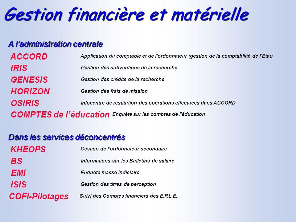 Gestion financière et matérielle