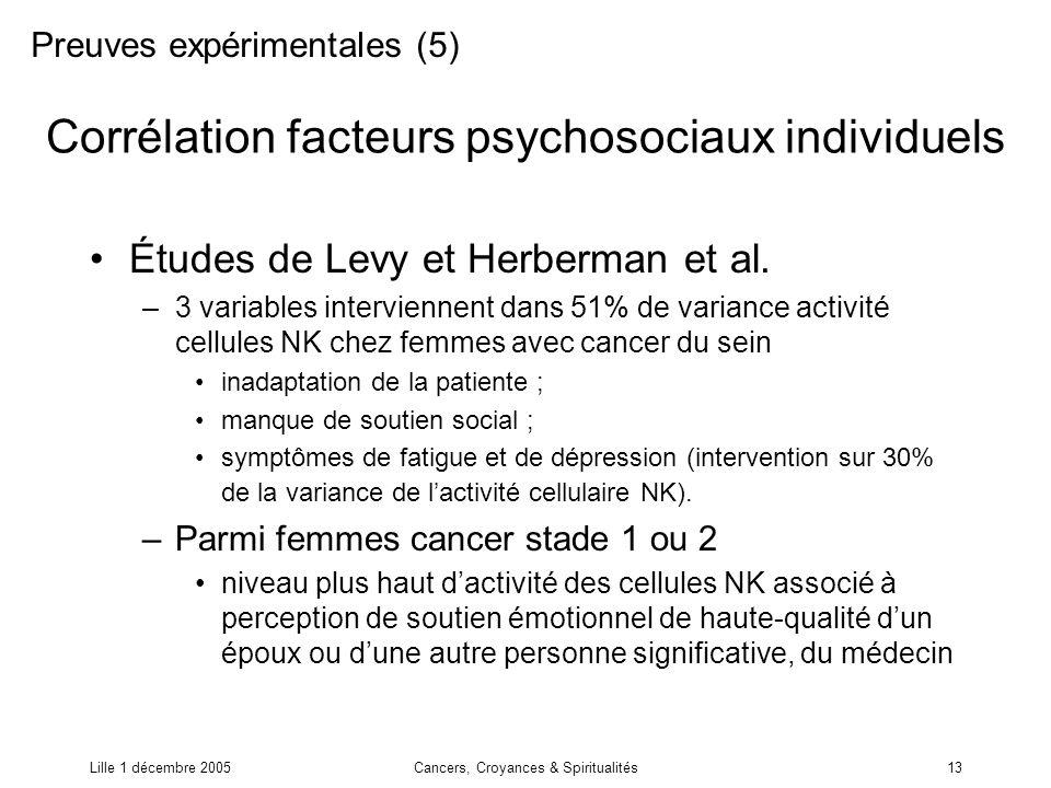 Corrélation facteurs psychosociaux individuels