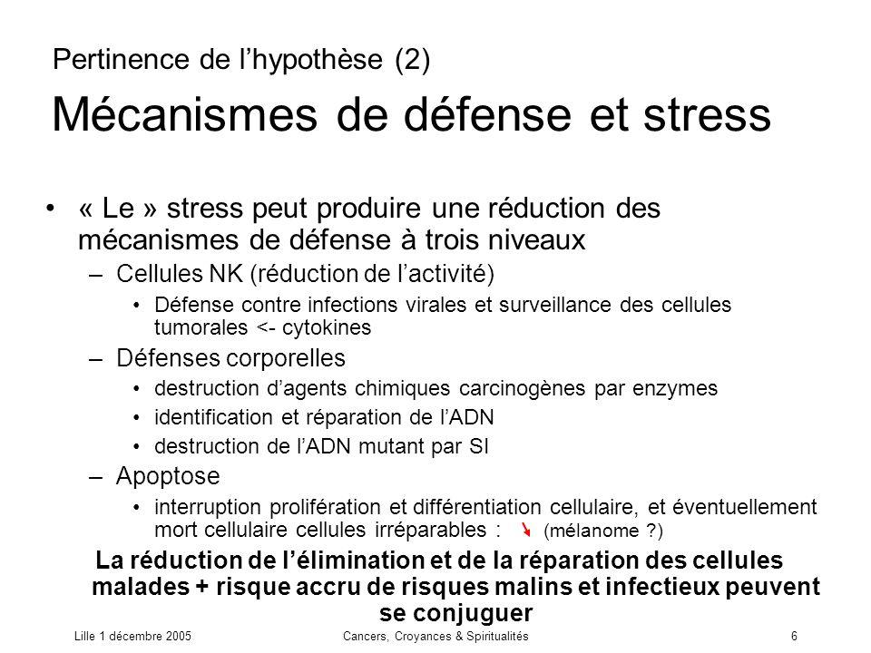 Mécanismes de défense et stress