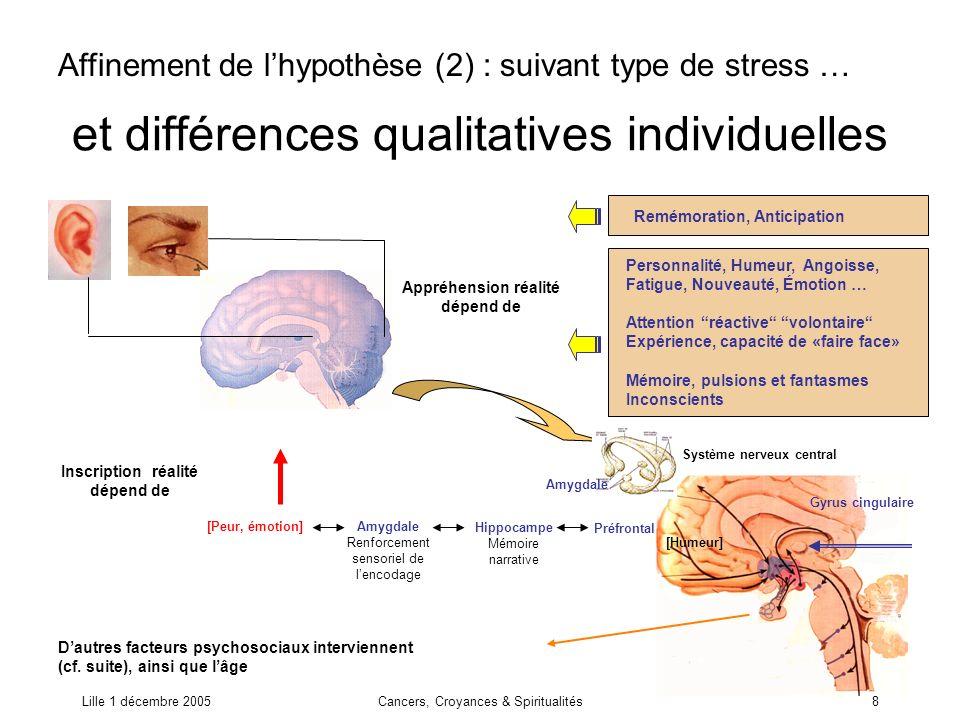 et différences qualitatives individuelles