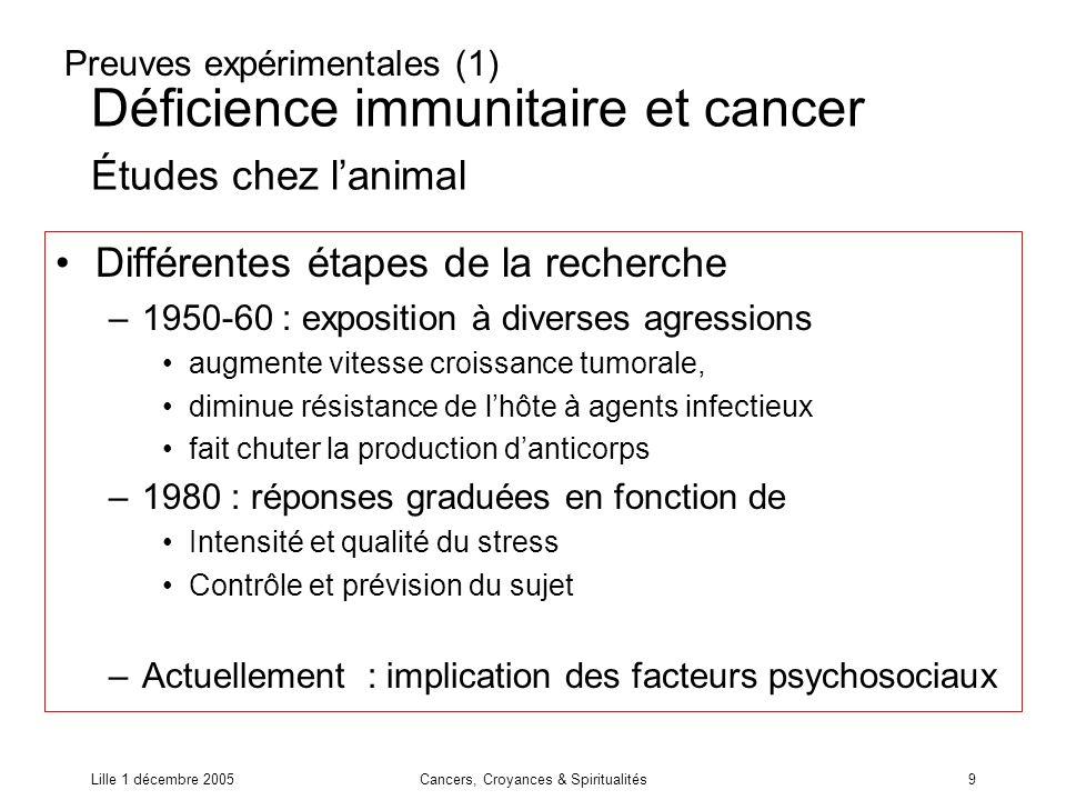 Déficience immunitaire et cancer Études chez l'animal