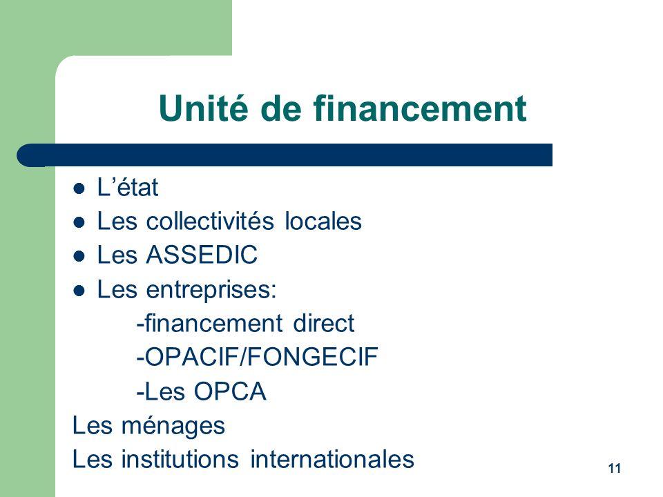 Unité de financement L'état Les collectivités locales Les ASSEDIC