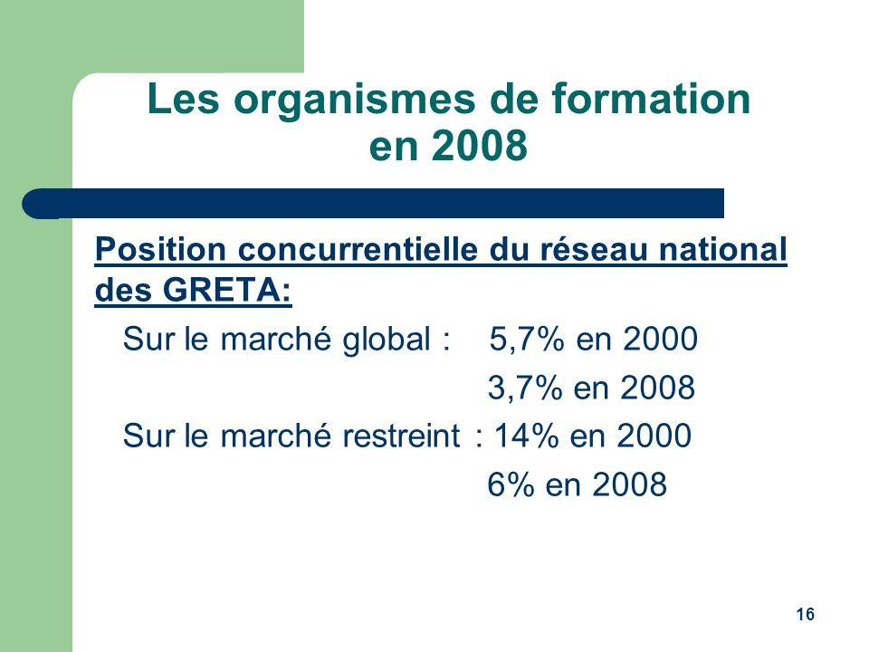 Les organismes de formation en 2008