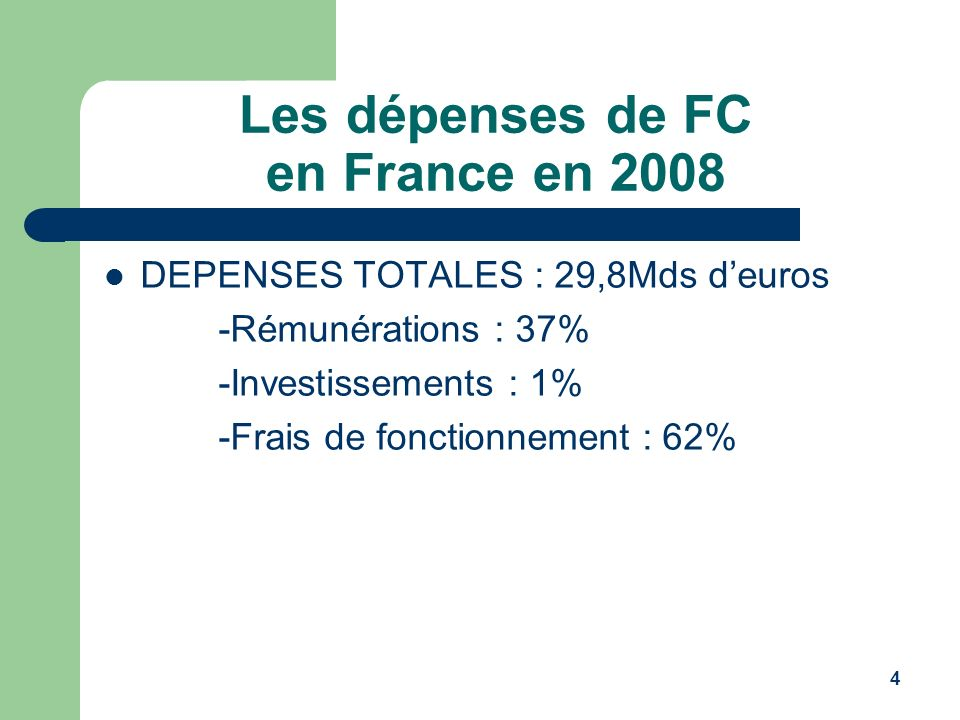 Les dépenses de FC en France en 2008