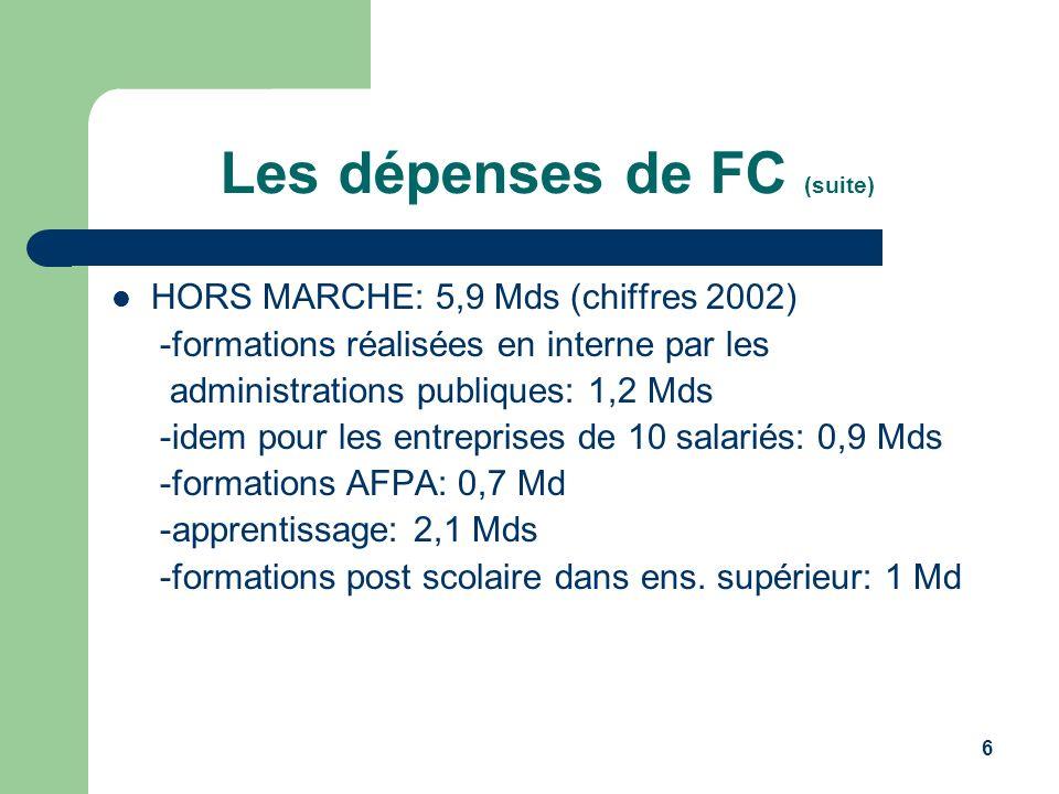 Les dépenses de FC (suite)