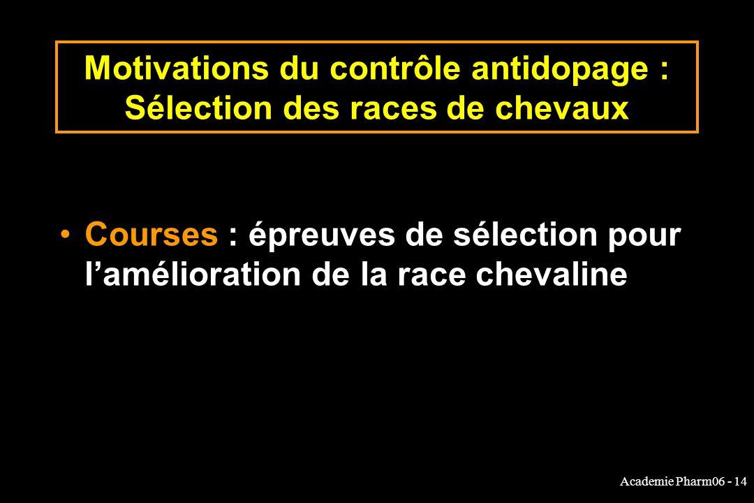 Motivations du contrôle antidopage : Sélection des races de chevaux