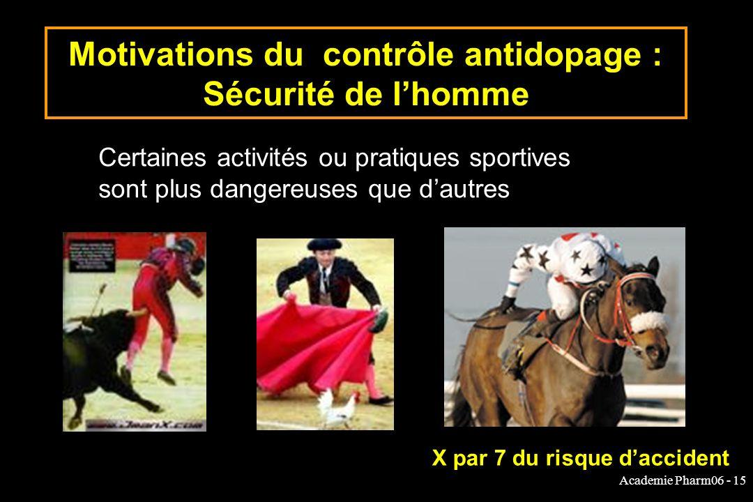 Motivations du contrôle antidopage : Sécurité de l'homme