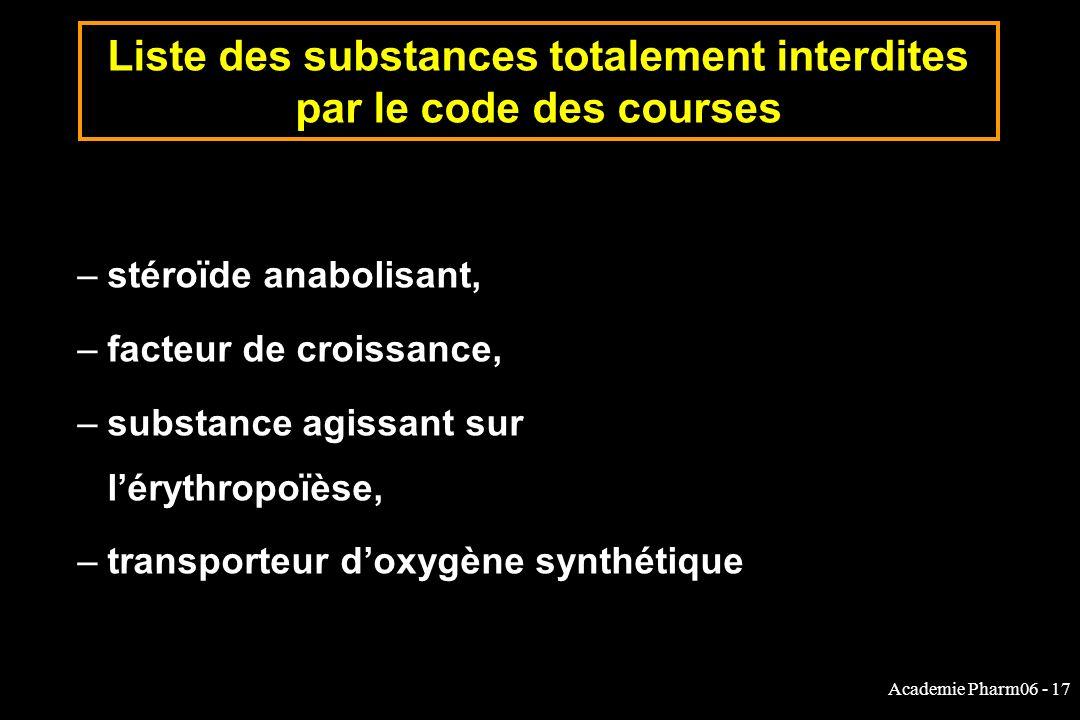 Liste des substances totalement interdites par le code des courses