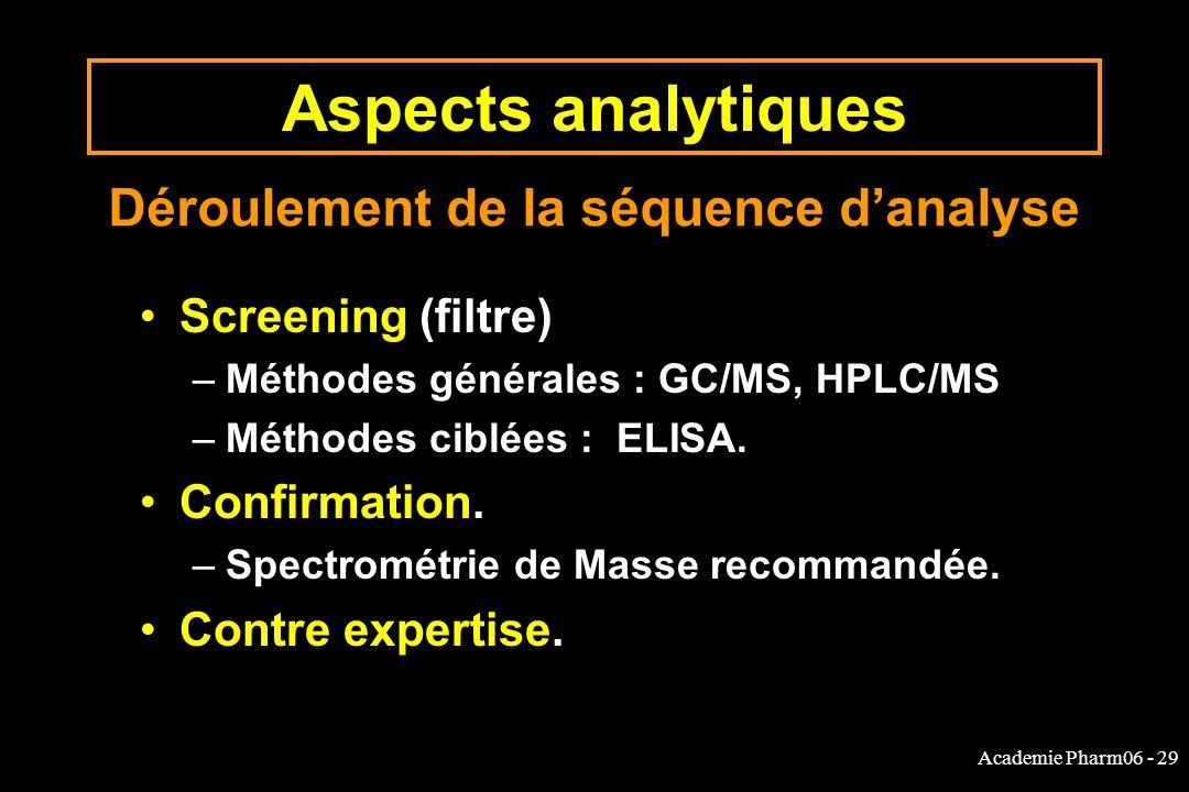 Aspects analytiques Déroulement de la séquence d'analyse