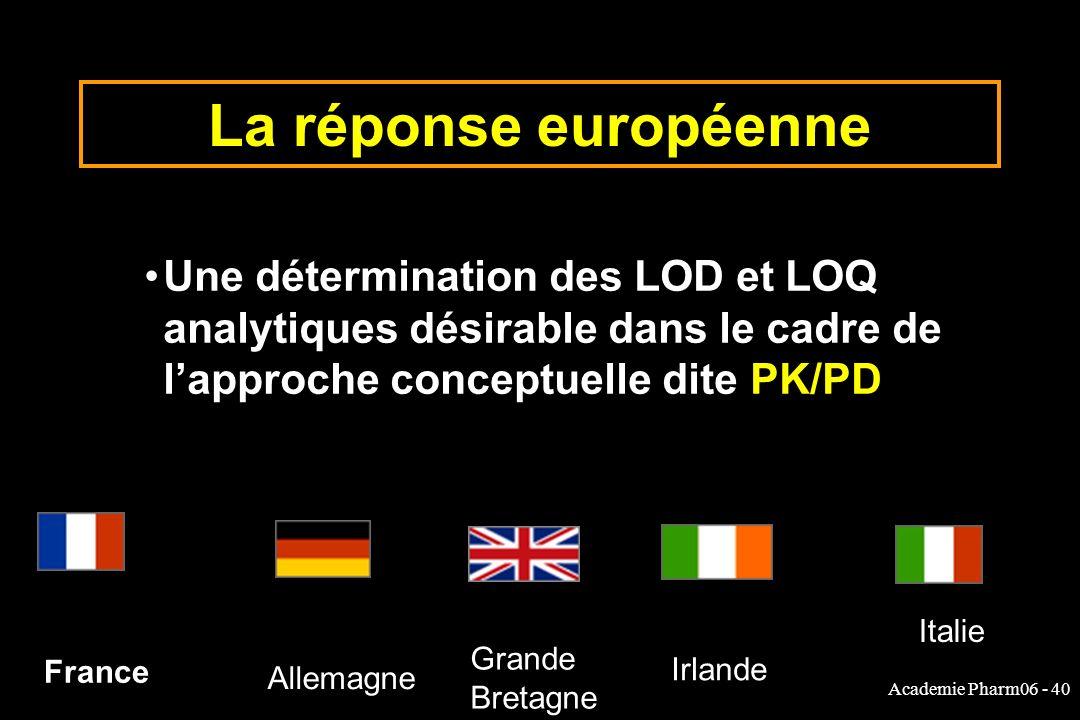 La réponse européenne Une détermination des LOD et LOQ analytiques désirable dans le cadre de l'approche conceptuelle dite PK/PD.