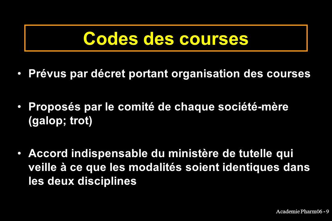 Codes des courses Prévus par décret portant organisation des courses