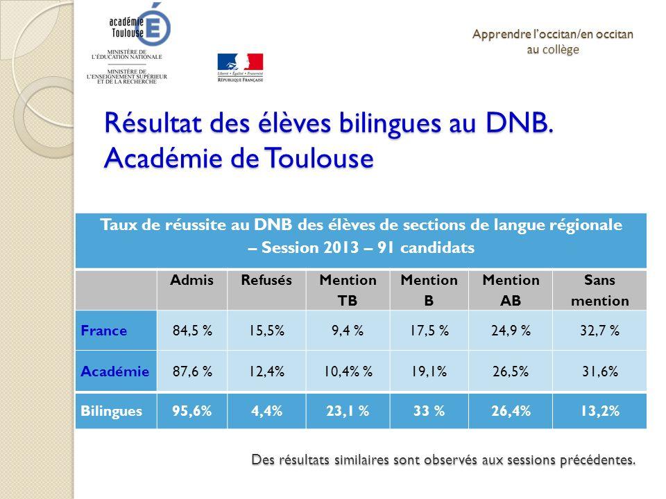 Résultat des élèves bilingues au DNB. Académie de Toulouse