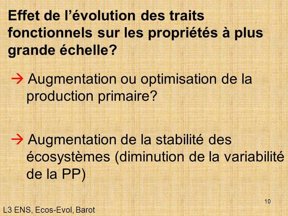  Augmentation ou optimisation de la production primaire
