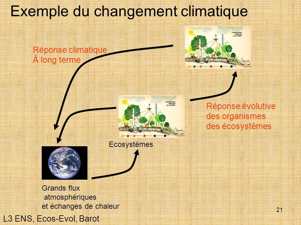 Exemple du changement climatique