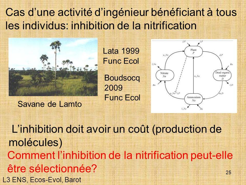 L'inhibition doit avoir un coût (production de molécules)