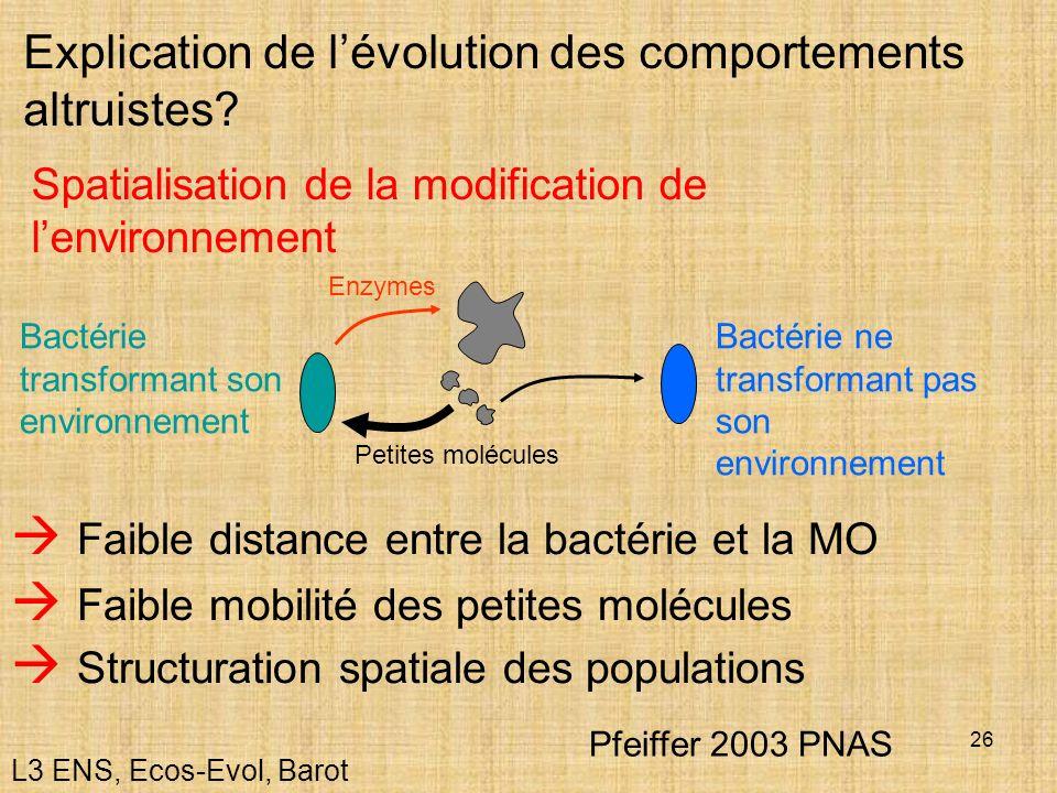  Faible distance entre la bactérie et la MO