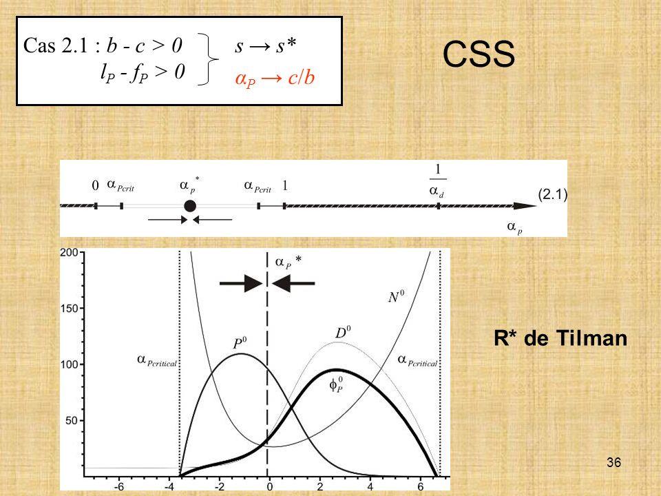 Cas 2.1 : b - c > 0 lP - fP > 0 s → s* αP → c/b CSS R* de Tilman
