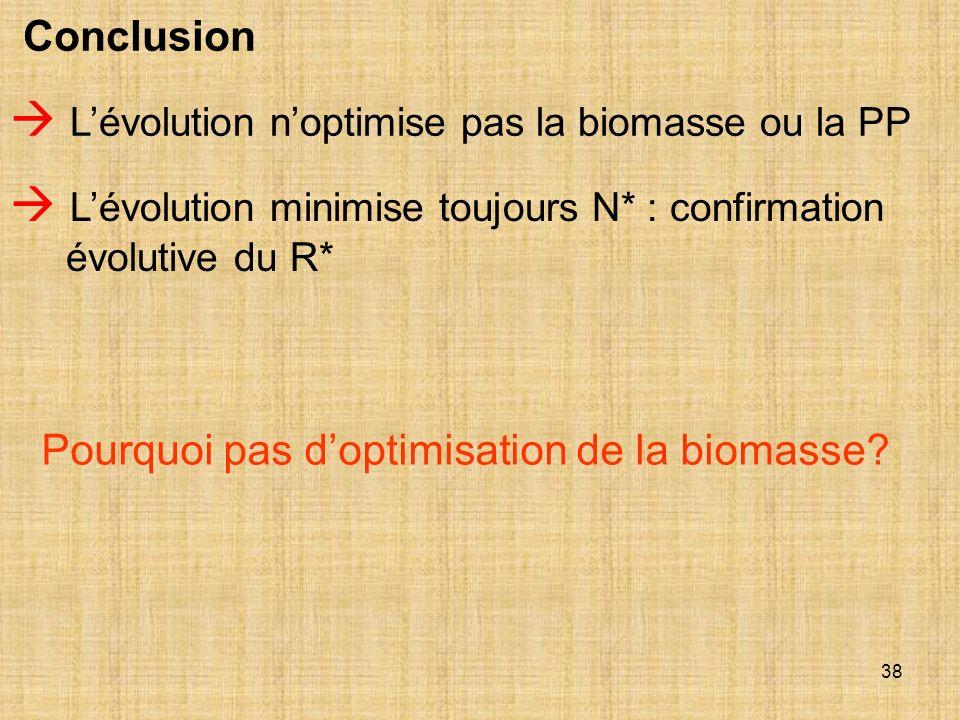  L'évolution n'optimise pas la biomasse ou la PP