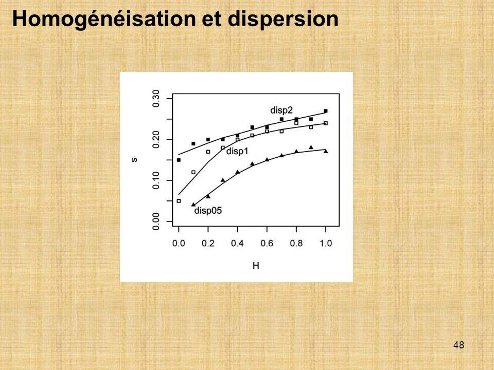 Homogénéisation et dispersion
