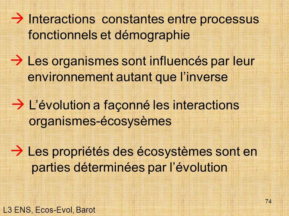  Interactions constantes entre processus fonctionnels et démographie