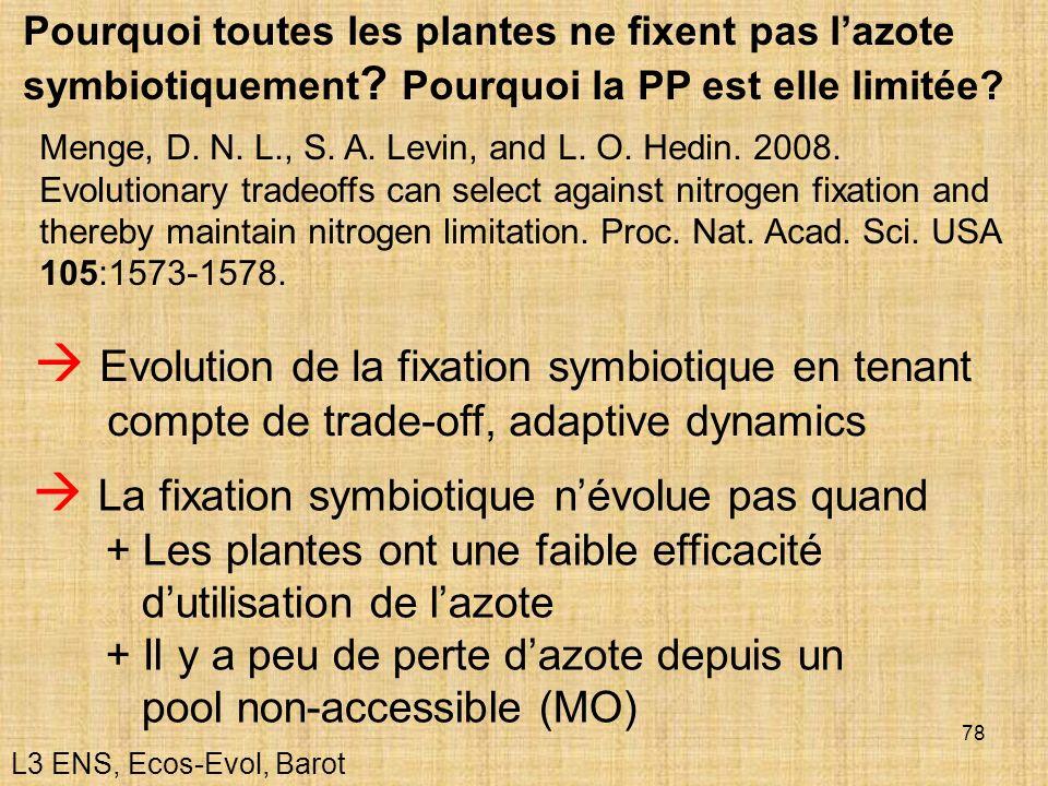 Pourquoi toutes les plantes ne fixent pas l'azote symbiotiquement