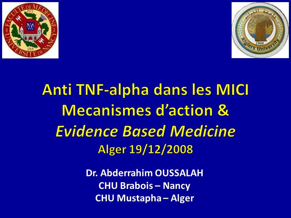 Dr. Abderrahim OUSSALAH CHU Brabois – Nancy CHU Mustapha – Alger