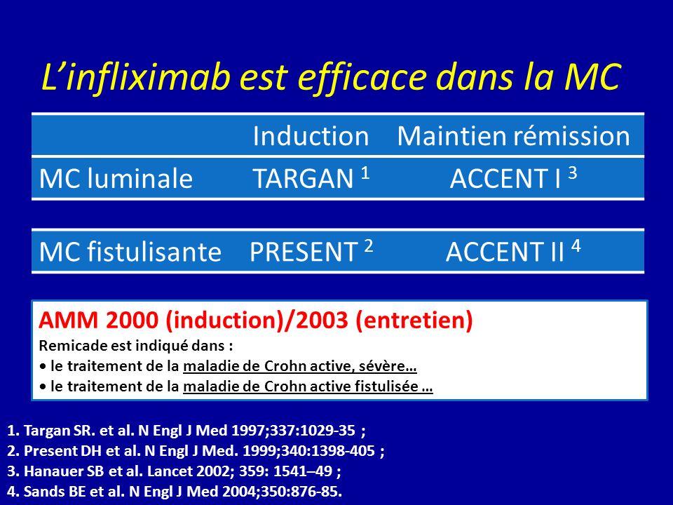 L'infliximab est efficace dans la MC