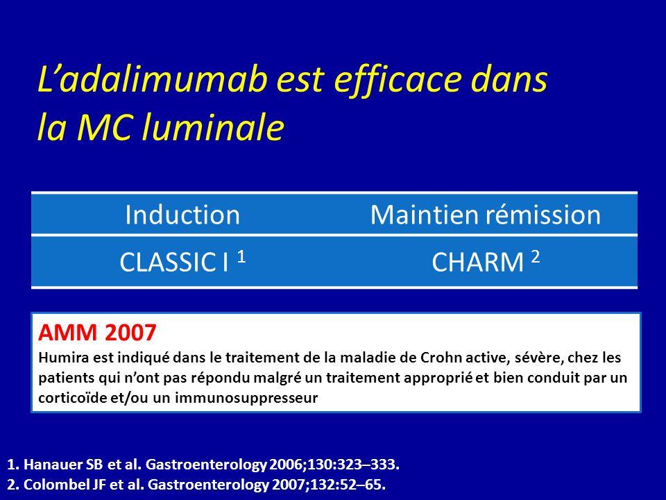 L'adalimumab est efficace dans la MC luminale