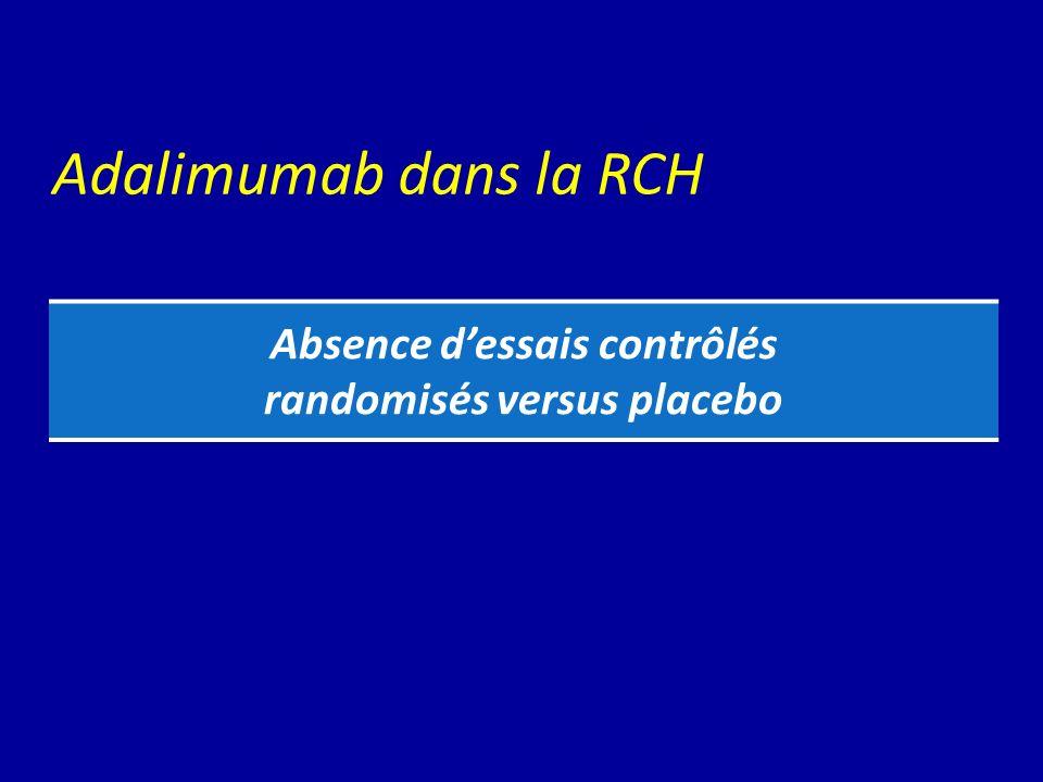 Absence d'essais contrôlés randomisés versus placebo
