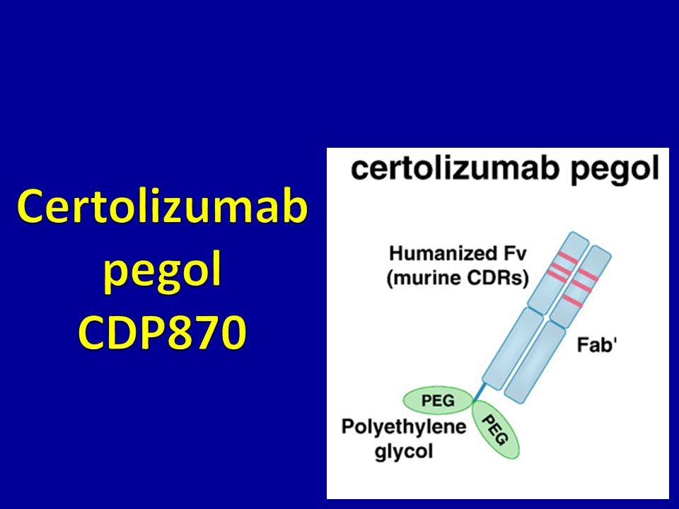 Certolizumab pegol CDP870